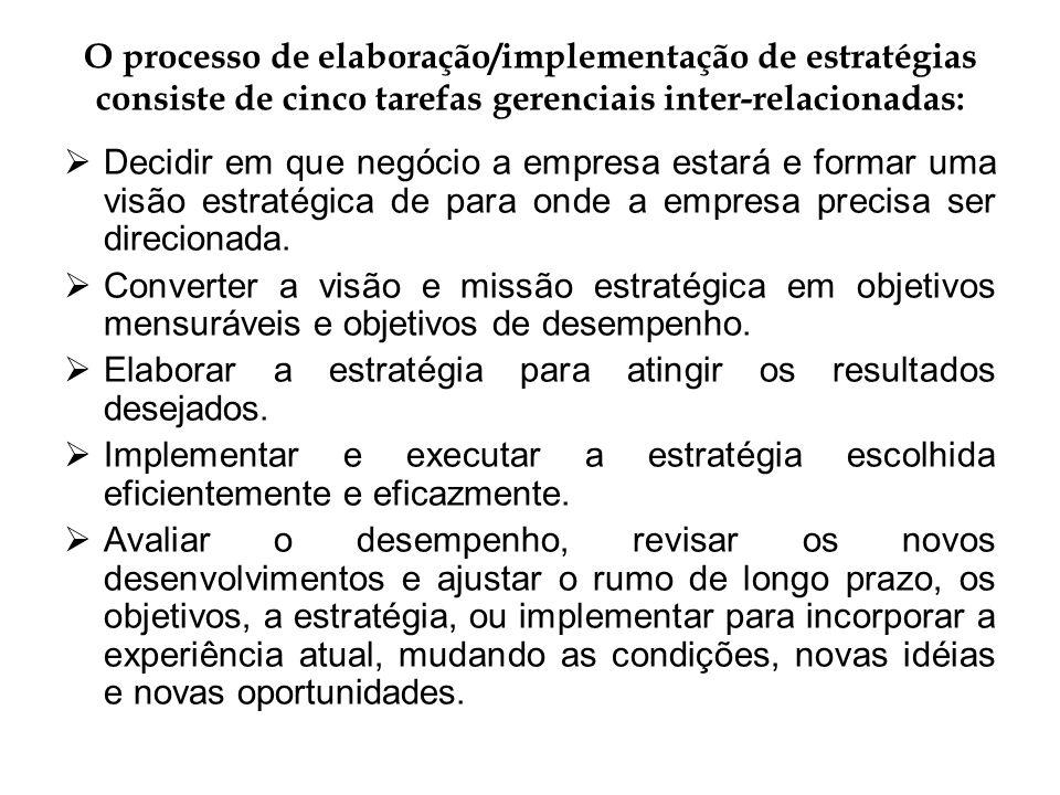O processo de elaboração/implementação de estratégias consiste de cinco tarefas gerenciais inter-relacionadas: