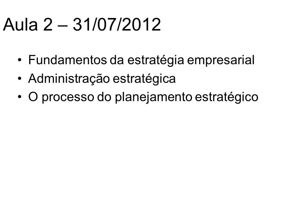 Aula 2 – 31/07/2012 Fundamentos da estratégia empresarial