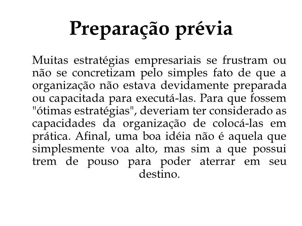 Preparação prévia