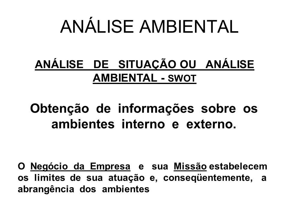 ANÁLISE AMBIENTAL ANÁLISE DE SITUAÇÃO OU ANÁLISE AMBIENTAL - SWOT. Obtenção de informações sobre os ambientes interno e externo.