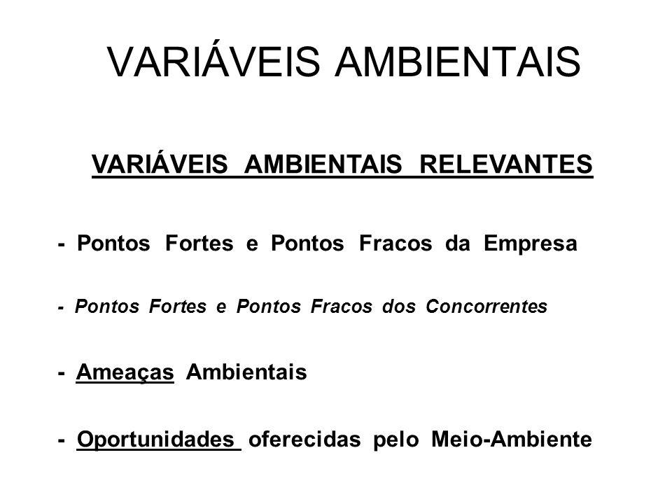 VARIÁVEIS AMBIENTAIS RELEVANTES