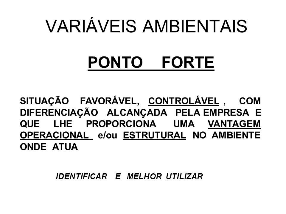 VARIÁVEIS AMBIENTAIS PONTO FORTE