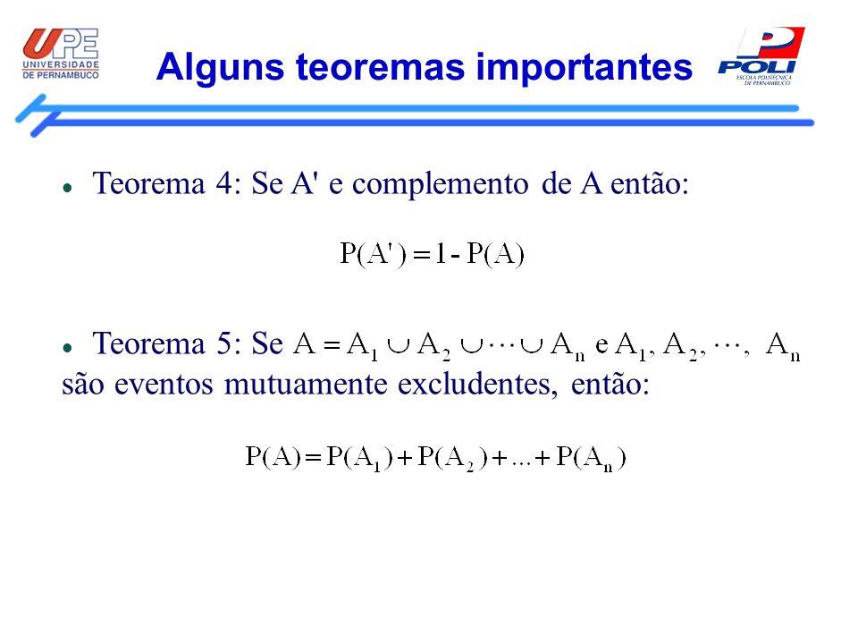 Alguns teoremas importantes