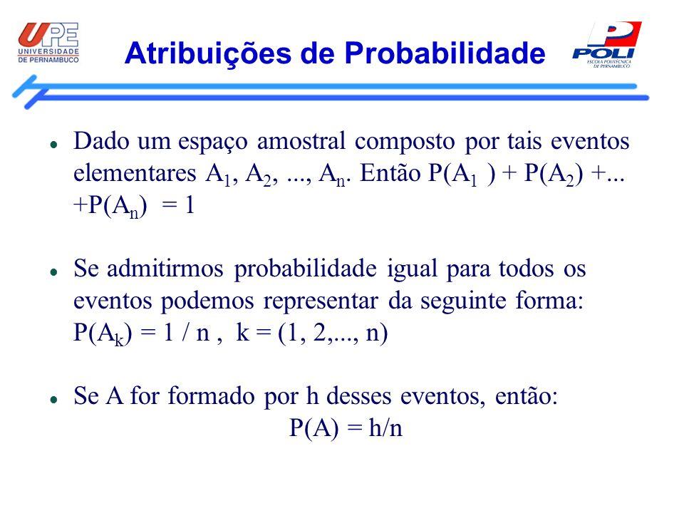Atribuições de Probabilidade