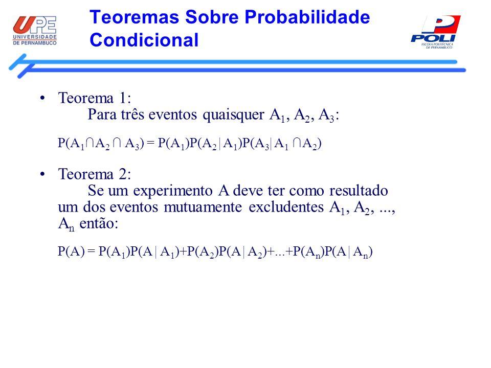 Teoremas Sobre Probabilidade Condicional