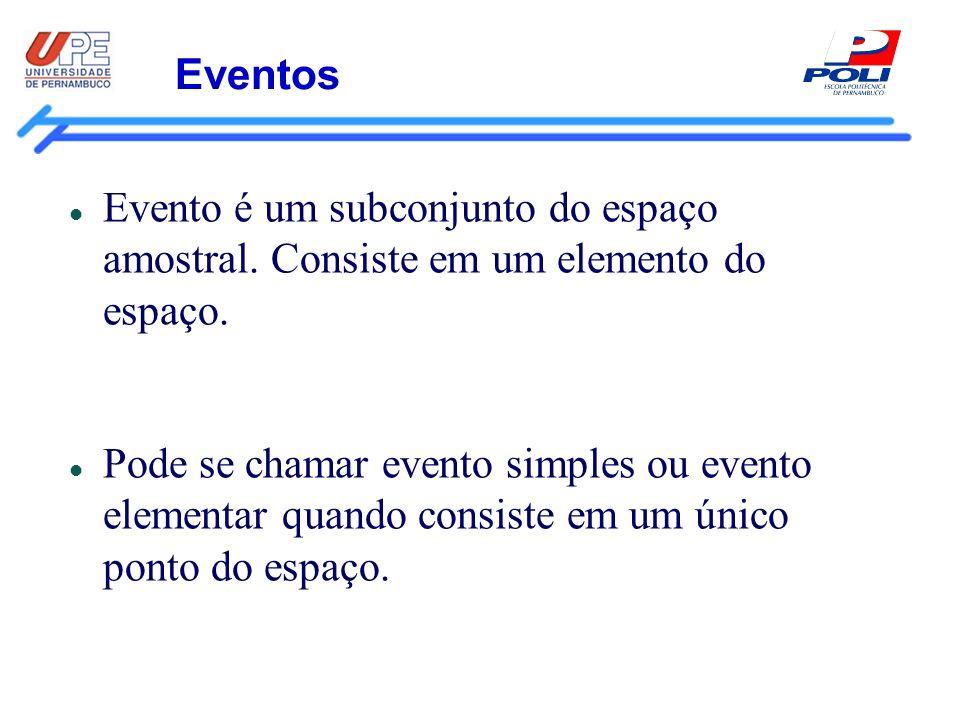 Eventos Evento é um subconjunto do espaço amostral. Consiste em um elemento do espaço.