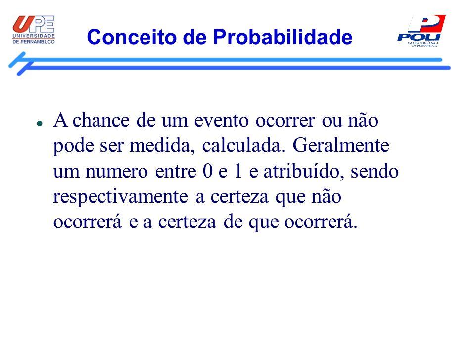 Conceito de Probabilidade