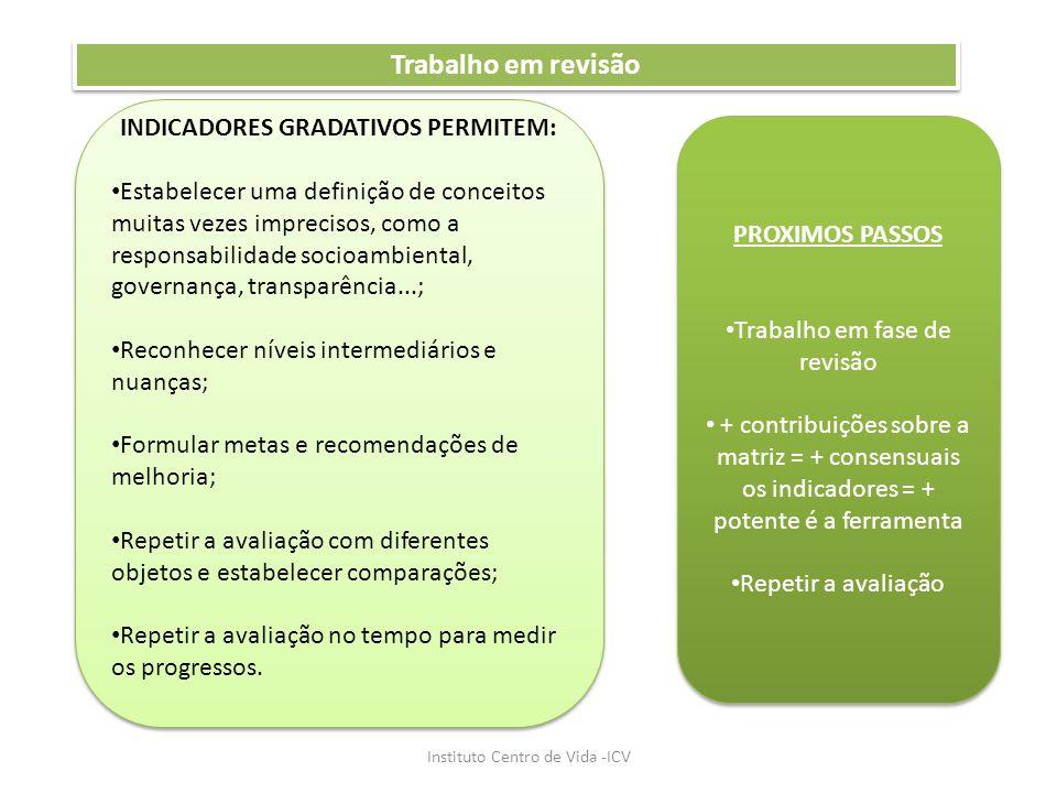 INDICADORES GRADATIVOS PERMITEM: