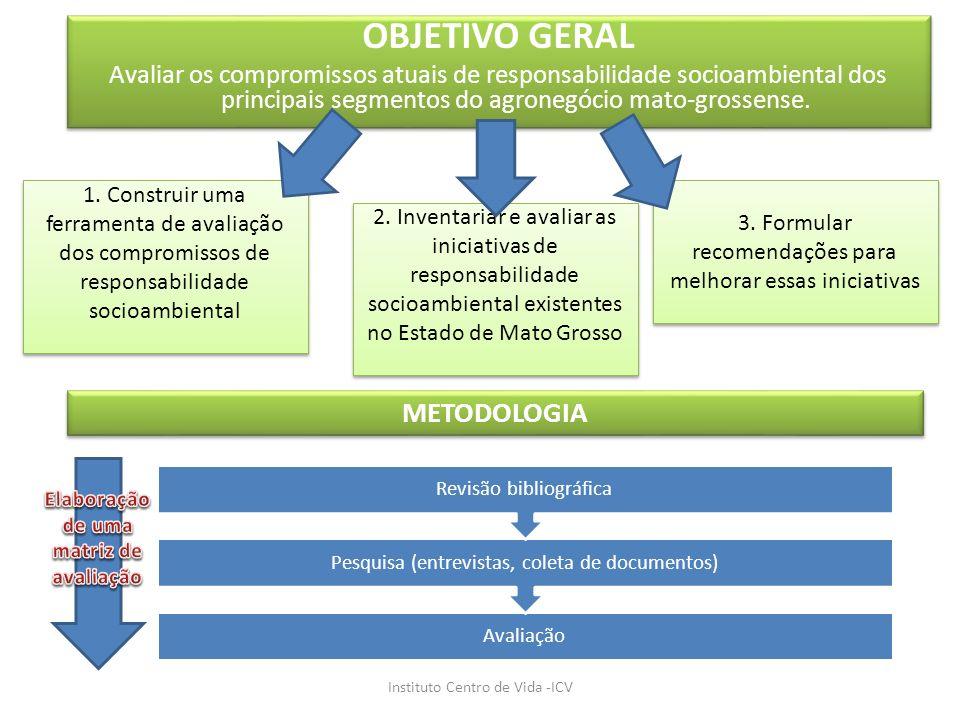 Elaboração de uma matriz de avaliação