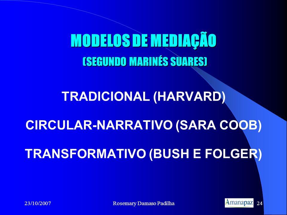 MODELOS DE MEDIAÇÃO (SEGUNDO MARINÉS SUARES)