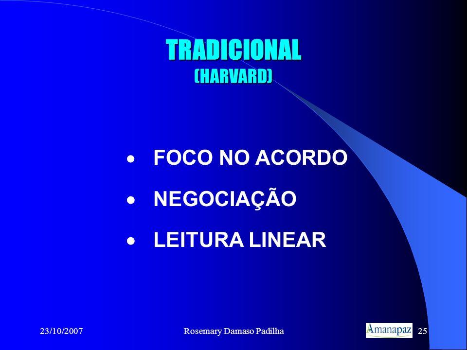 TRADICIONAL (HARVARD)
