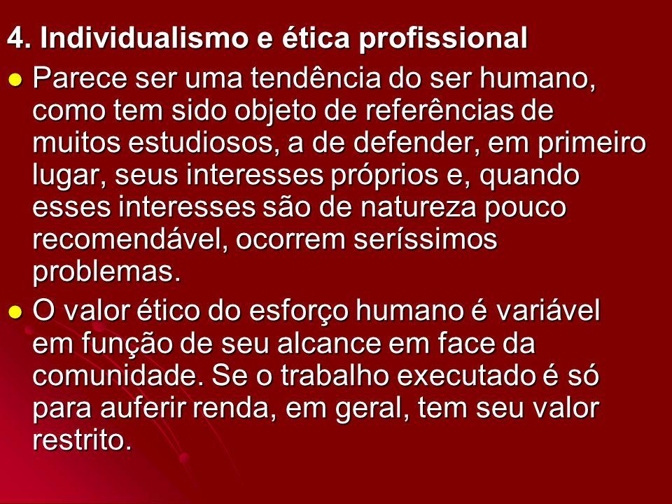 4. Individualismo e ética profissional