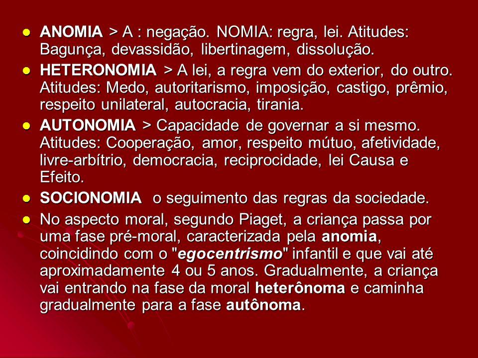 ANOMIA > A : negação. NOMIA: regra, lei