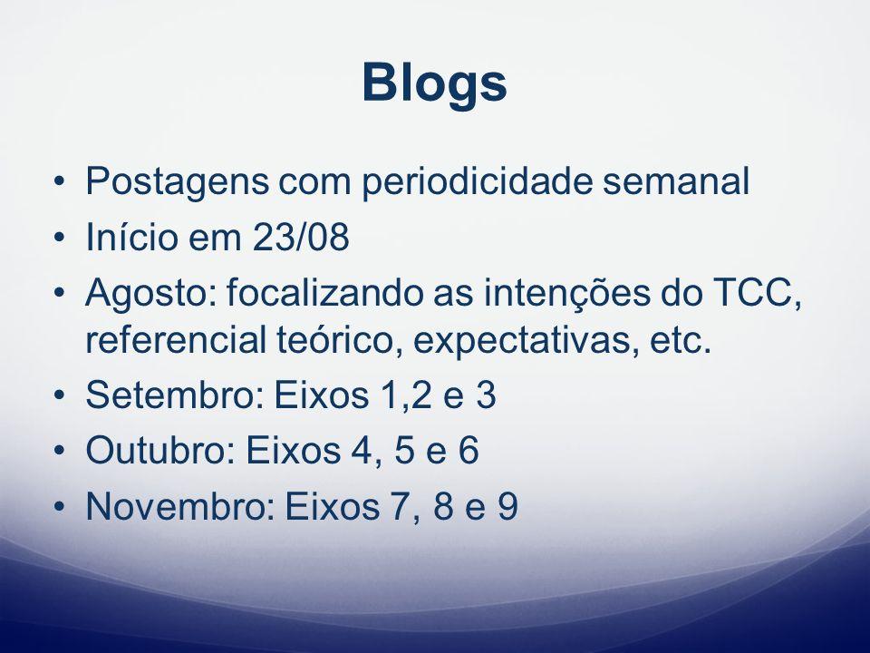 Blogs Postagens com periodicidade semanal Início em 23/08