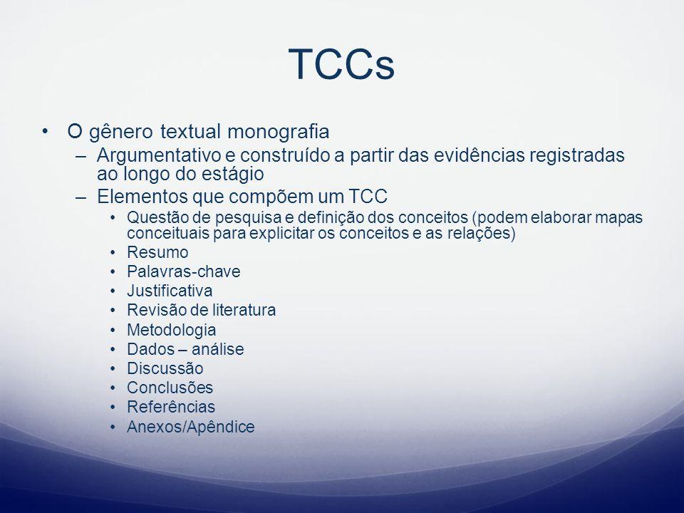 TCCs O gênero textual monografia