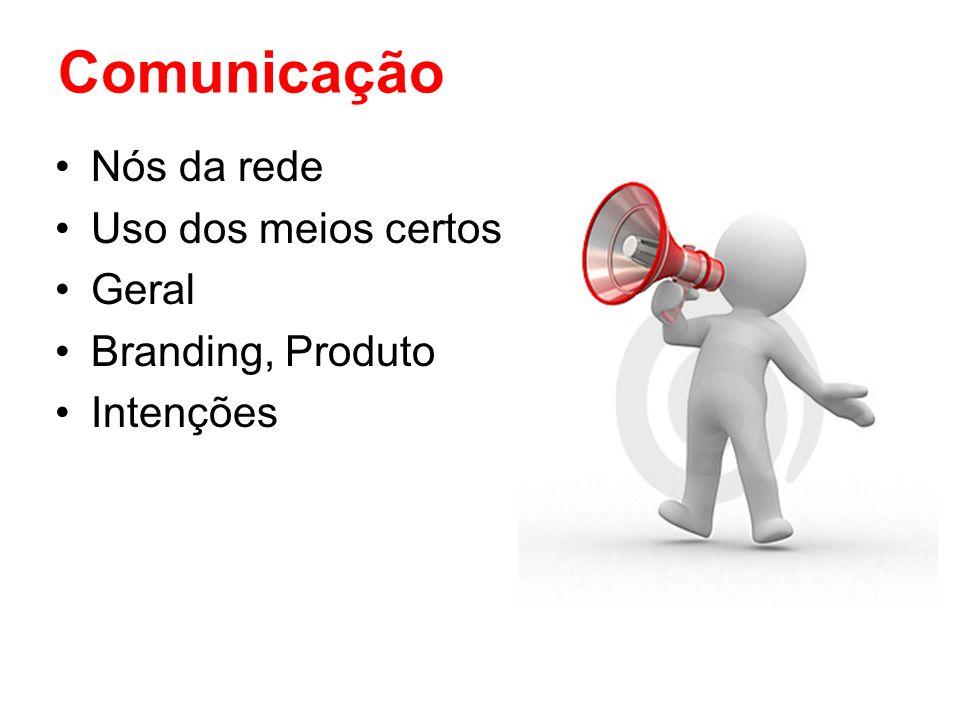 Comunicação Nós da rede Uso dos meios certos Geral Branding, Produto