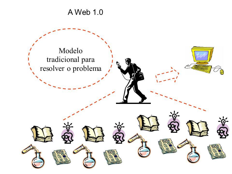 Modelo tradicional para resolver o problema