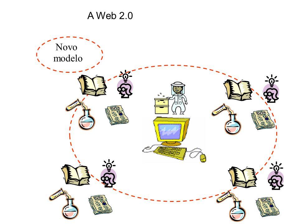 A Web 2.0 Novo modelo