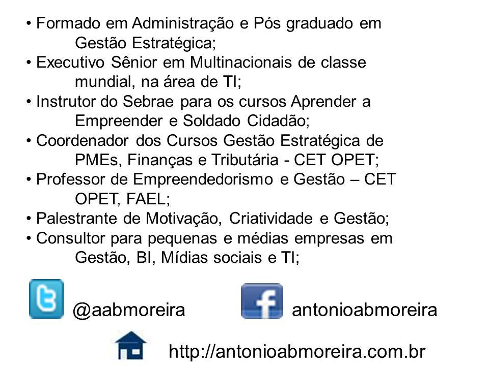 @aabmoreira antonioabmoreira http://antonioabmoreira.com.br