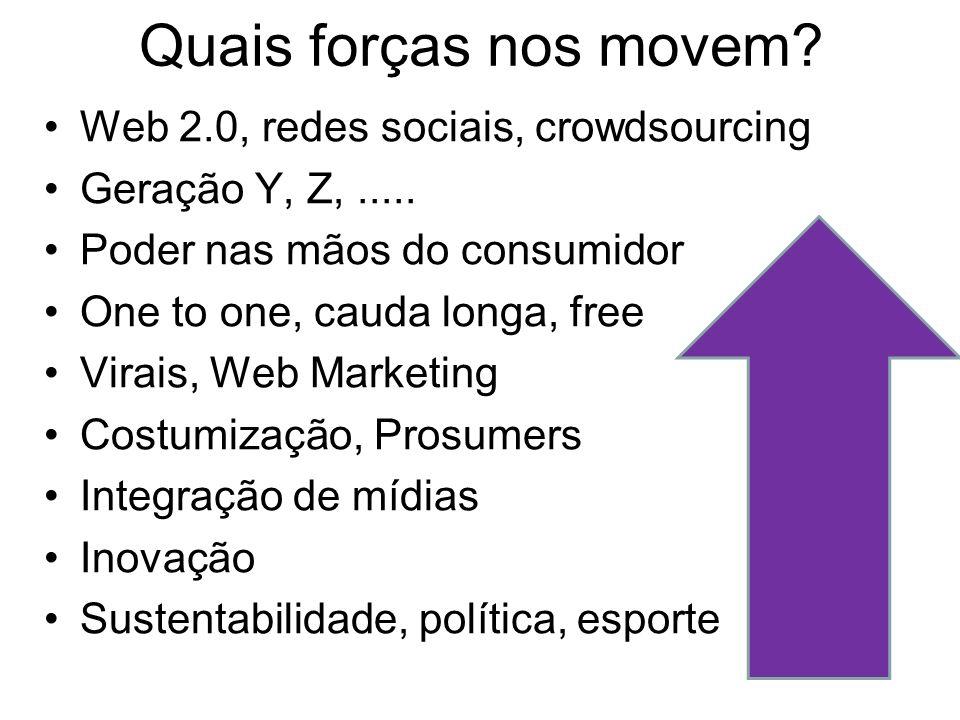 Quais forças nos movem Web 2.0, redes sociais, crowdsourcing