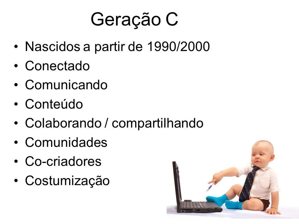 Geração C Nascidos a partir de 1990/2000 Conectado Comunicando