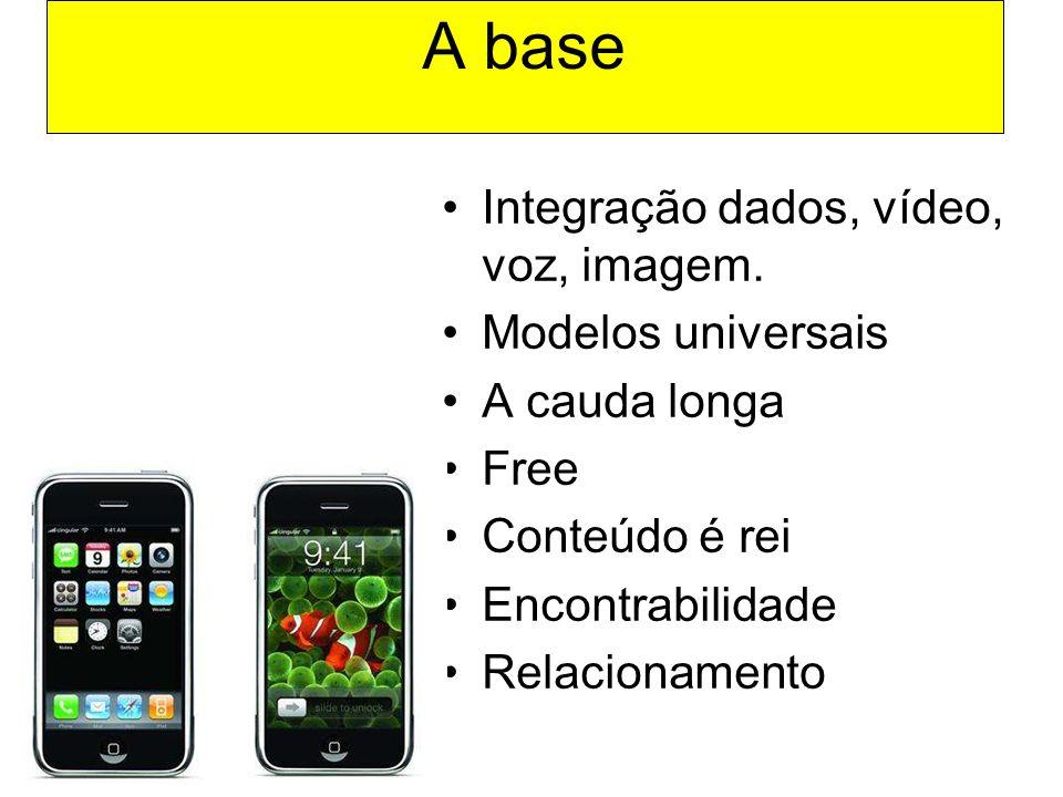 A base Integração dados, vídeo, voz, imagem. Modelos universais