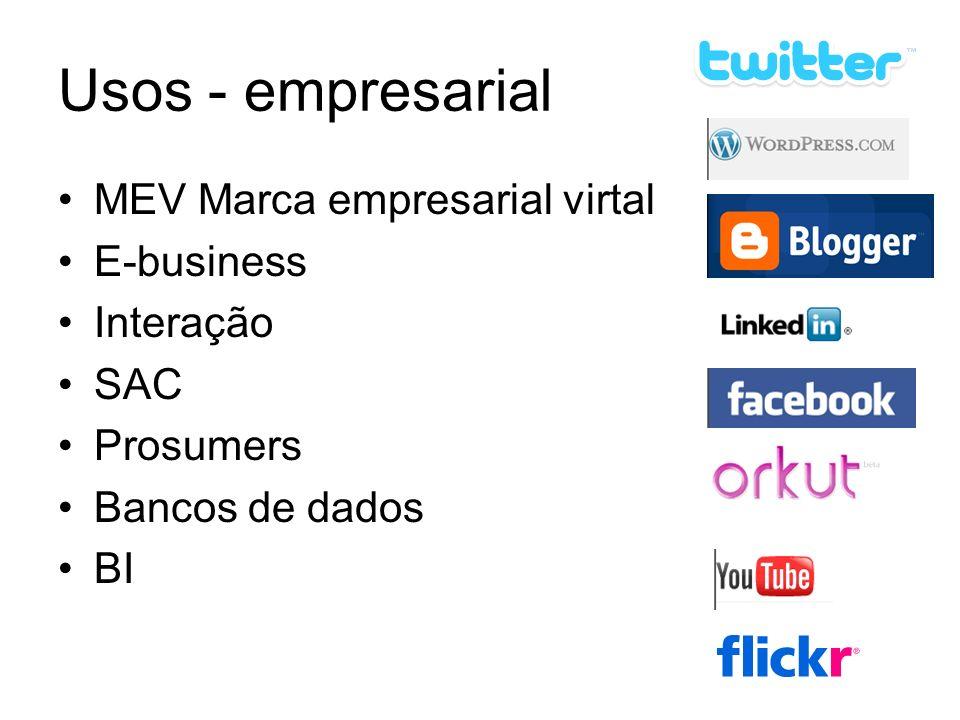 Usos - empresarial MEV Marca empresarial virtal E-business Interação