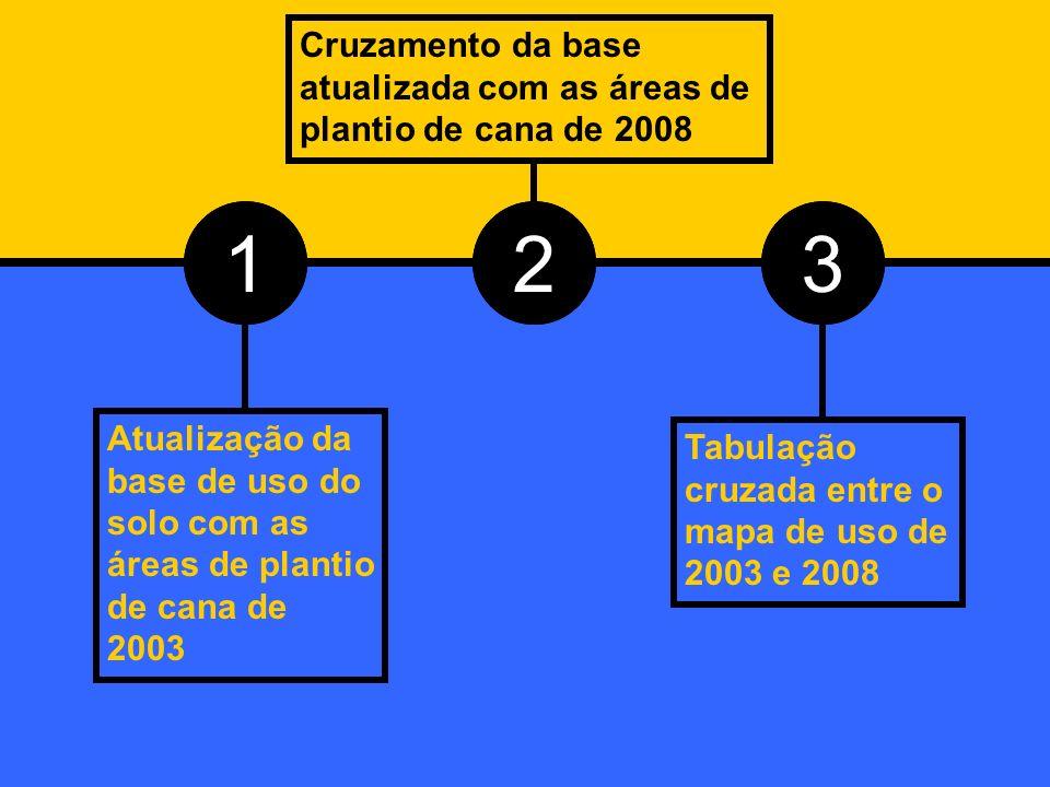 Cruzamento da base atualizada com as áreas de plantio de cana de 2008