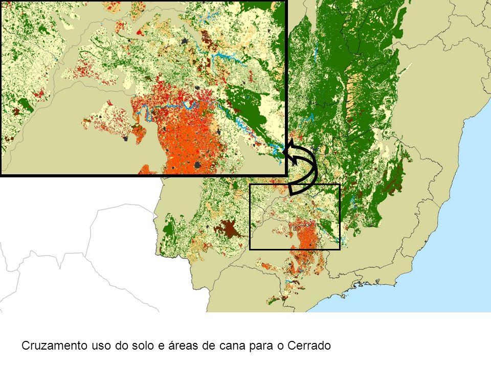 Cruzamento uso do solo e áreas de cana para o Cerrado