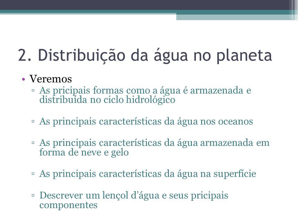 2. Distribuição da água no planeta