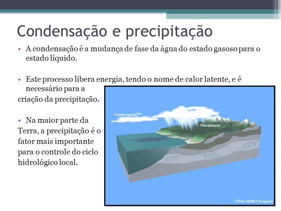 Condensação e precipitação