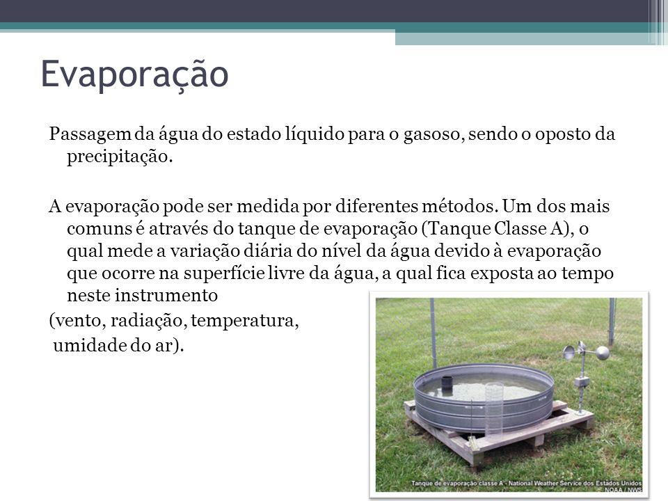 Evaporação Passagem da água do estado líquido para o gasoso, sendo o oposto da precipitação.