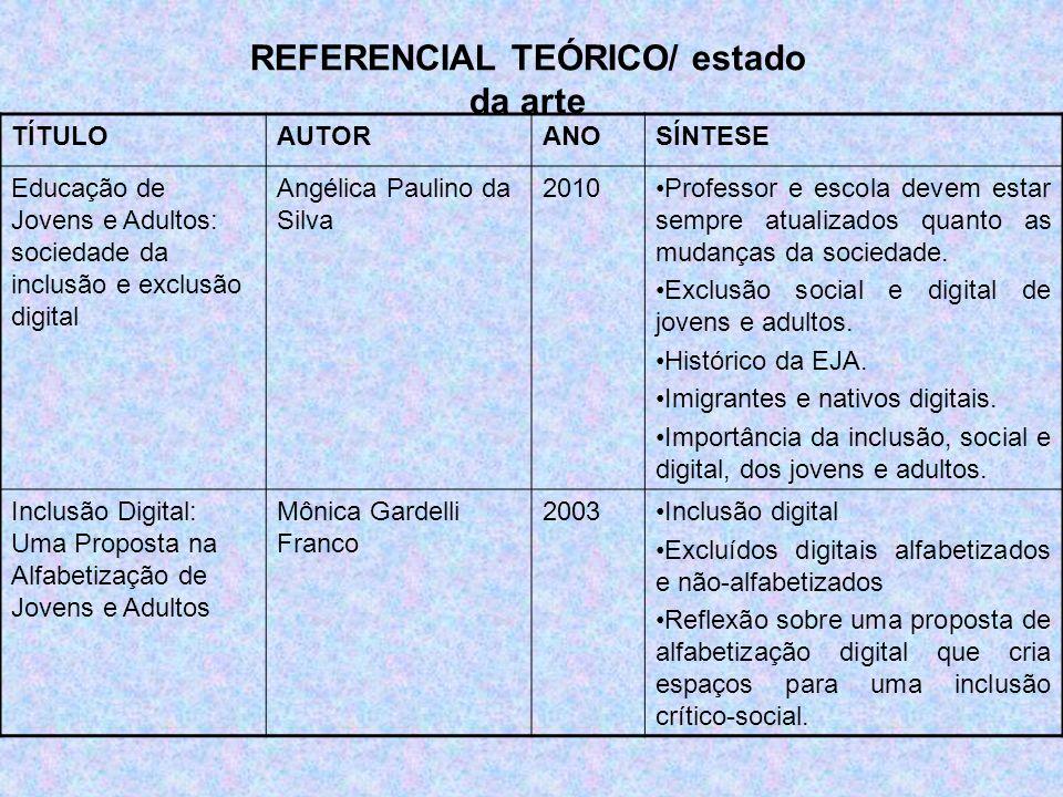 REFERENCIAL TEÓRICO/ estado da arte