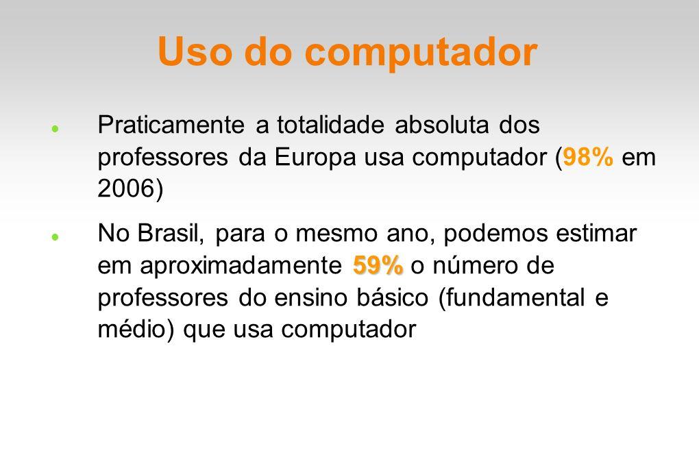 Uso do computador Praticamente a totalidade absoluta dos professores da Europa usa computador (98% em 2006)