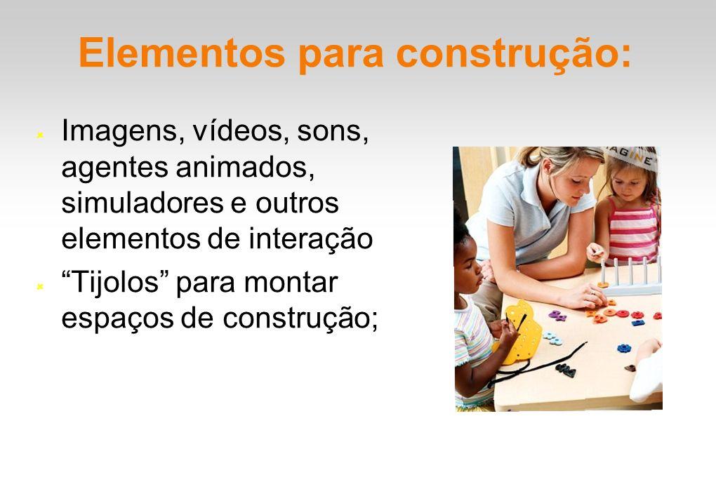 Elementos para construção: