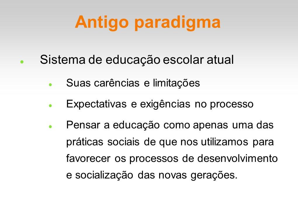 Antigo paradigma Sistema de educação escolar atual