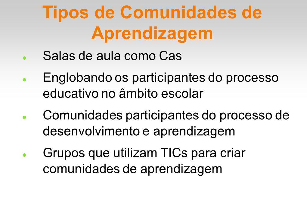 Tipos de Comunidades de Aprendizagem
