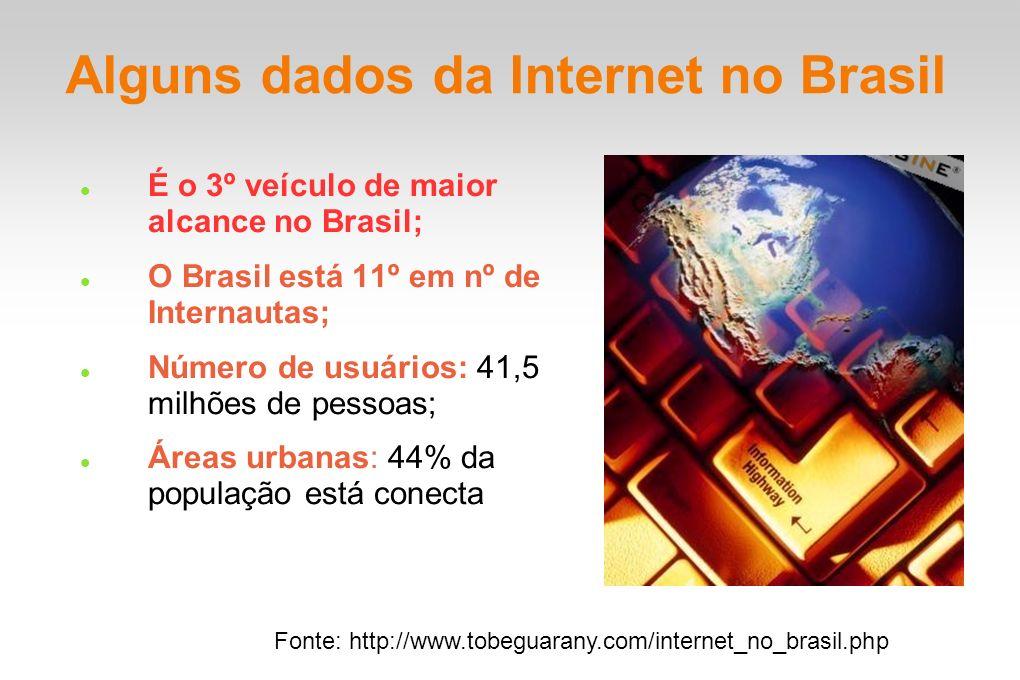 Alguns dados da Internet no Brasil
