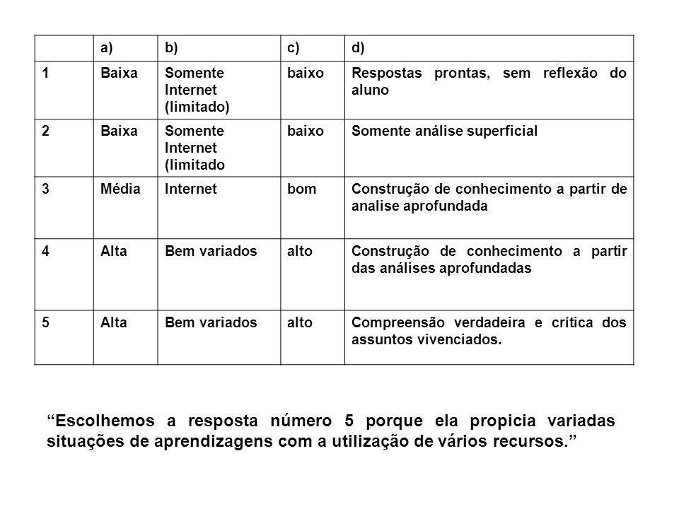 a) b) c) d) 1. Baixa. Somente Internet. (limitado) baixo. Respostas prontas, sem reflexão do aluno.