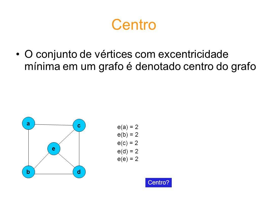 Centro O conjunto de vértices com excentricidade mínima em um grafo é denotado centro do grafo. a.