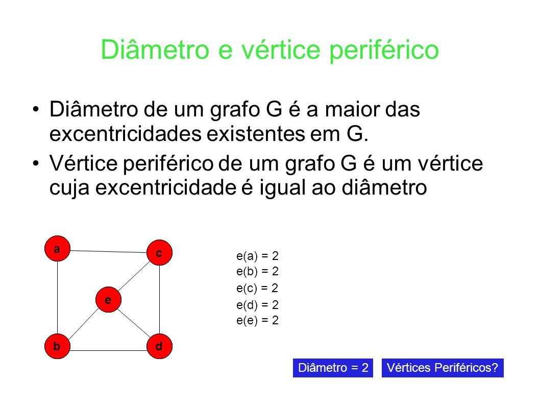 Diâmetro e vértice periférico