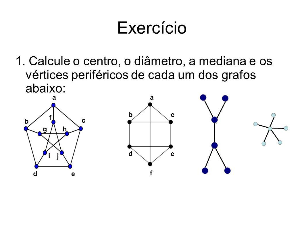 Exercício 1. Calcule o centro, o diâmetro, a mediana e os vértices periféricos de cada um dos grafos abaixo: