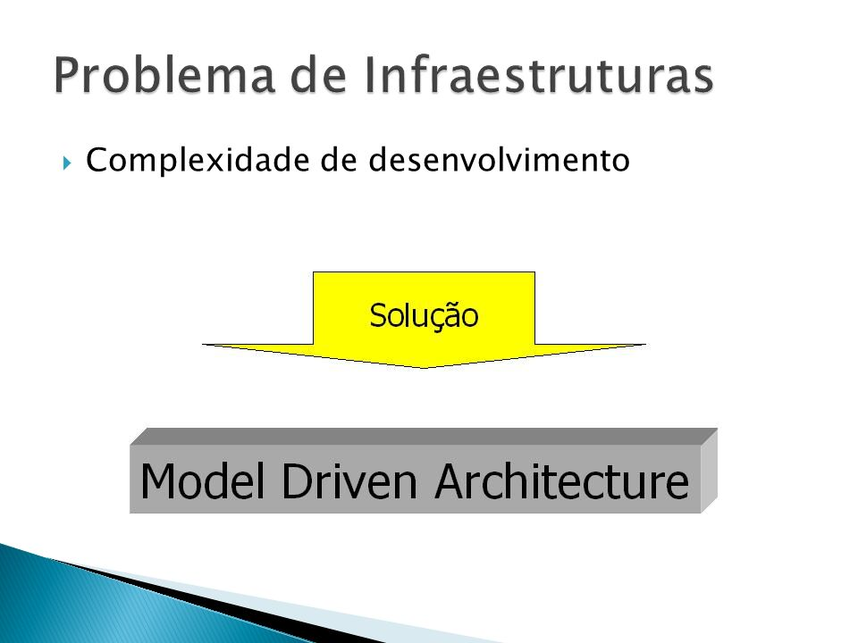 Problema de Infraestruturas