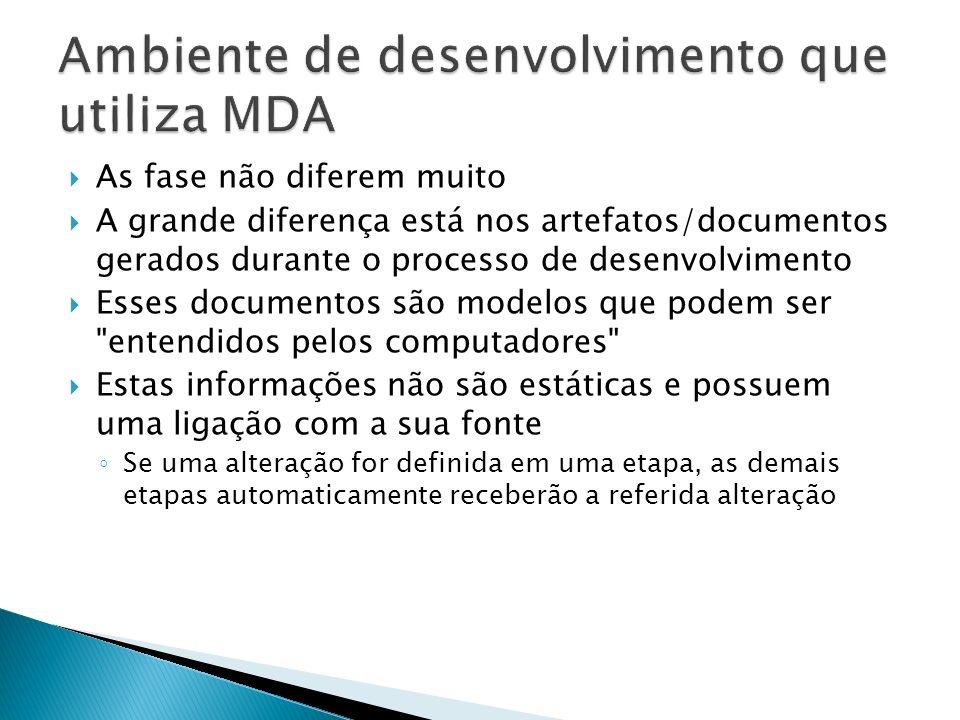 Ambiente de desenvolvimento que utiliza MDA