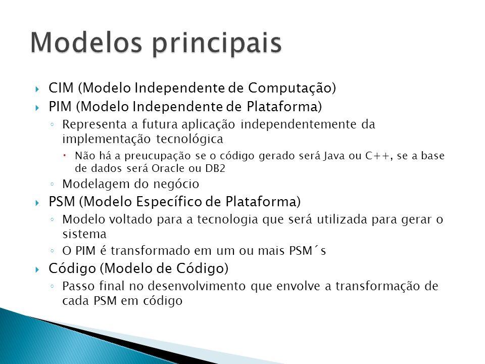 Modelos principais CIM (Modelo Independente de Computação)
