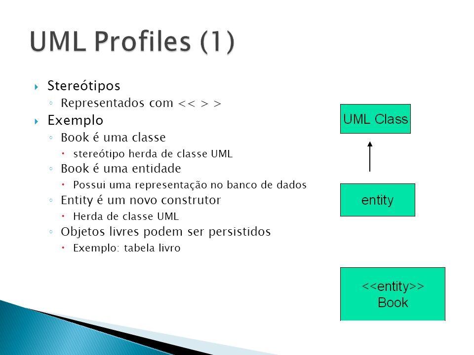 UML Profiles (1) Stereótipos Exemplo