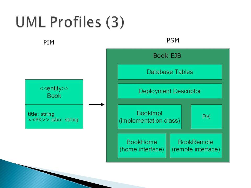 UML Profiles (3)