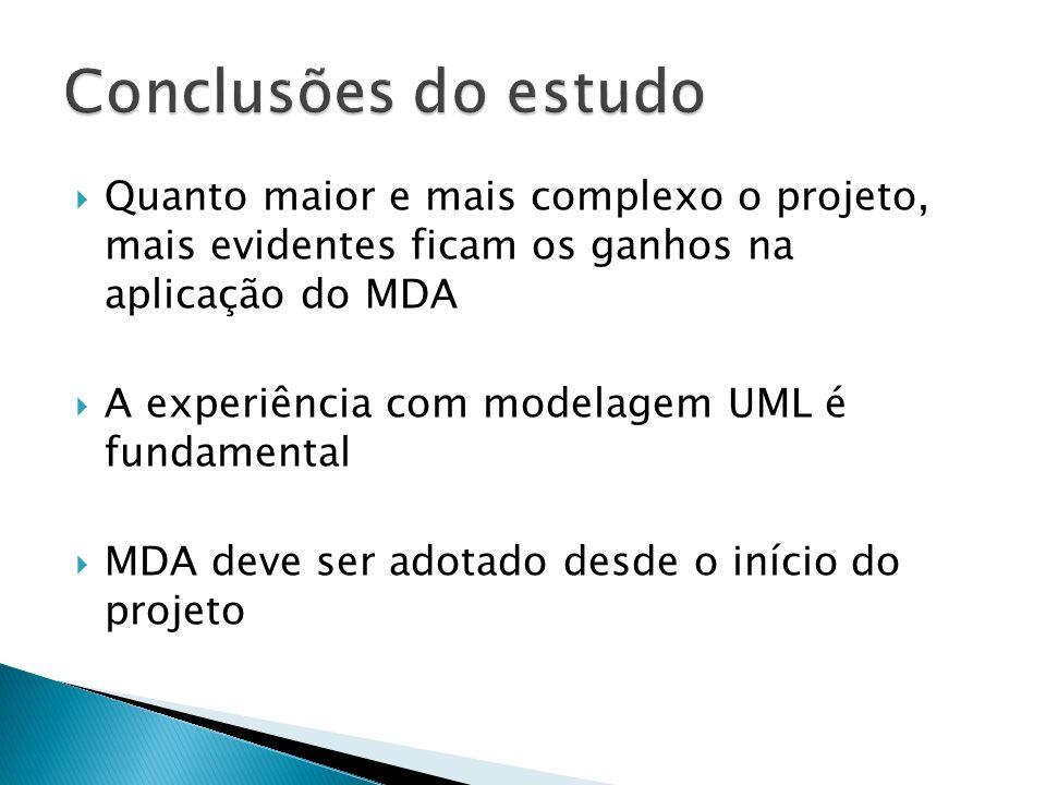 Conclusões do estudo Quanto maior e mais complexo o projeto, mais evidentes ficam os ganhos na aplicação do MDA.