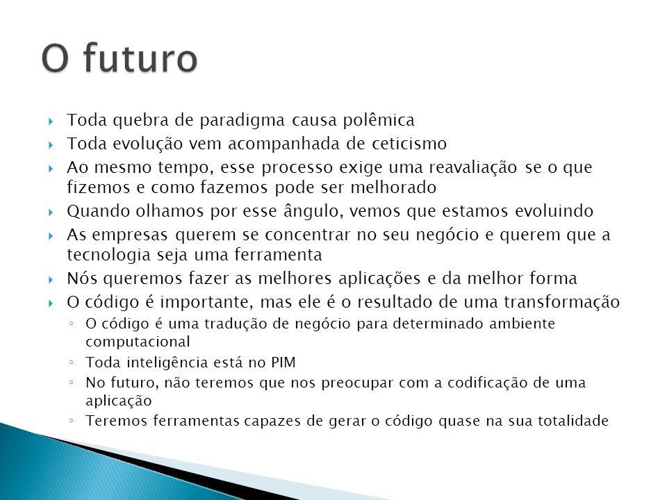 O futuro Toda quebra de paradigma causa polêmica