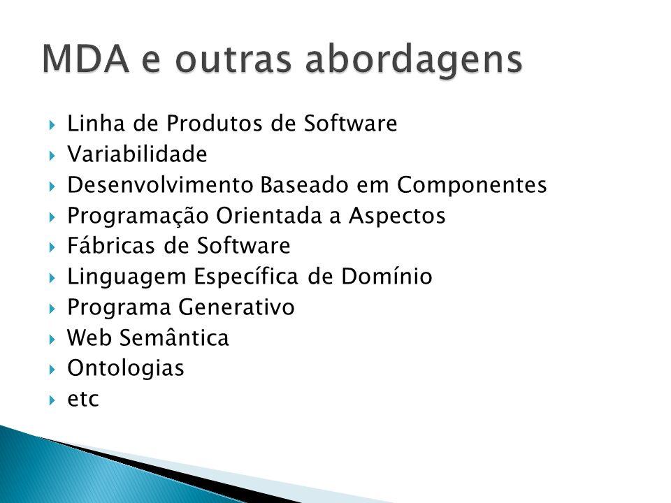 MDA e outras abordagens